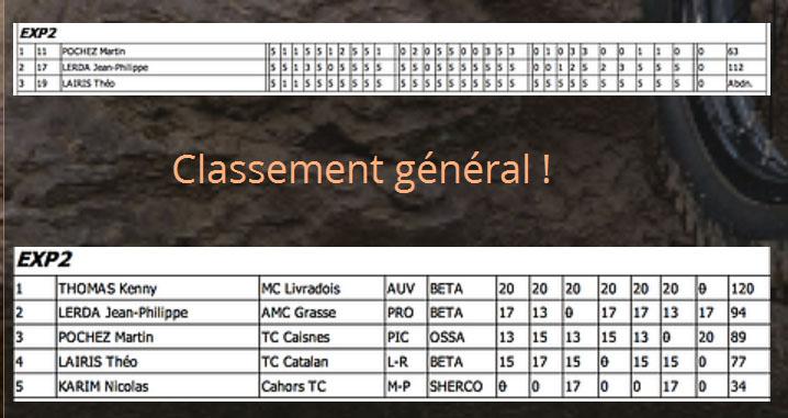 trial_classement_exp2_071014.jpg