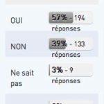 trial-sondage-021114.jpg