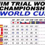 world-cup-resultats-pro-515.jpg