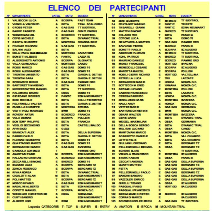 eleno_partenti_aggiornato.png